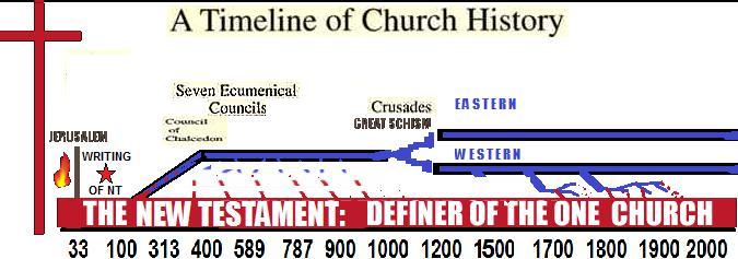 Catholic church divorce adultery